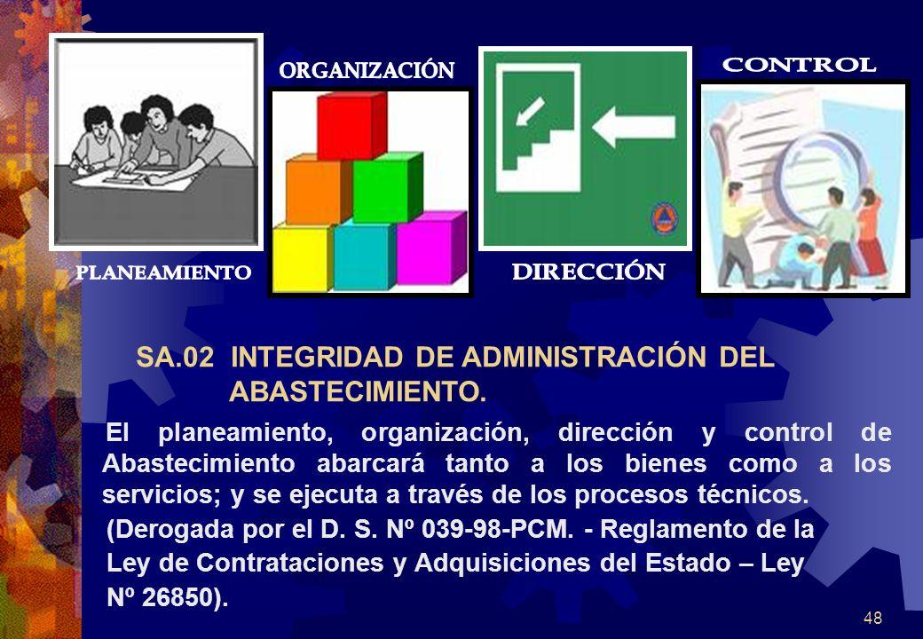 SA.02 INTEGRIDAD DE ADMINISTRACIÓN DEL ABASTECIMIENTO.