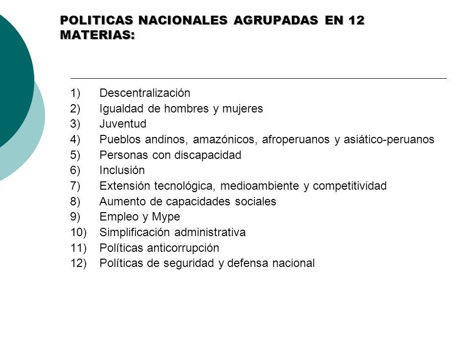 POLITICAS NACIONALES AGRUPADAS EN 12 MATERIAS: