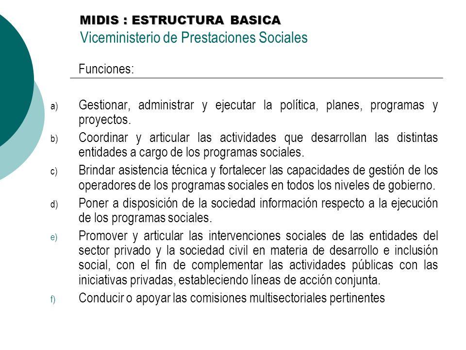MIDIS : ESTRUCTURA BASICA Viceministerio de Prestaciones Sociales