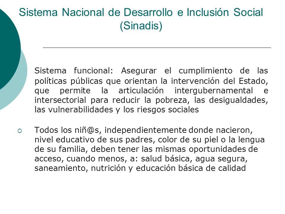 Sistema Nacional de Desarrollo e Inclusión Social (Sinadis)
