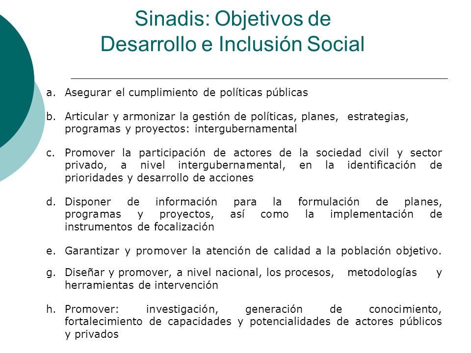 Sinadis: Objetivos de Desarrollo e Inclusión Social