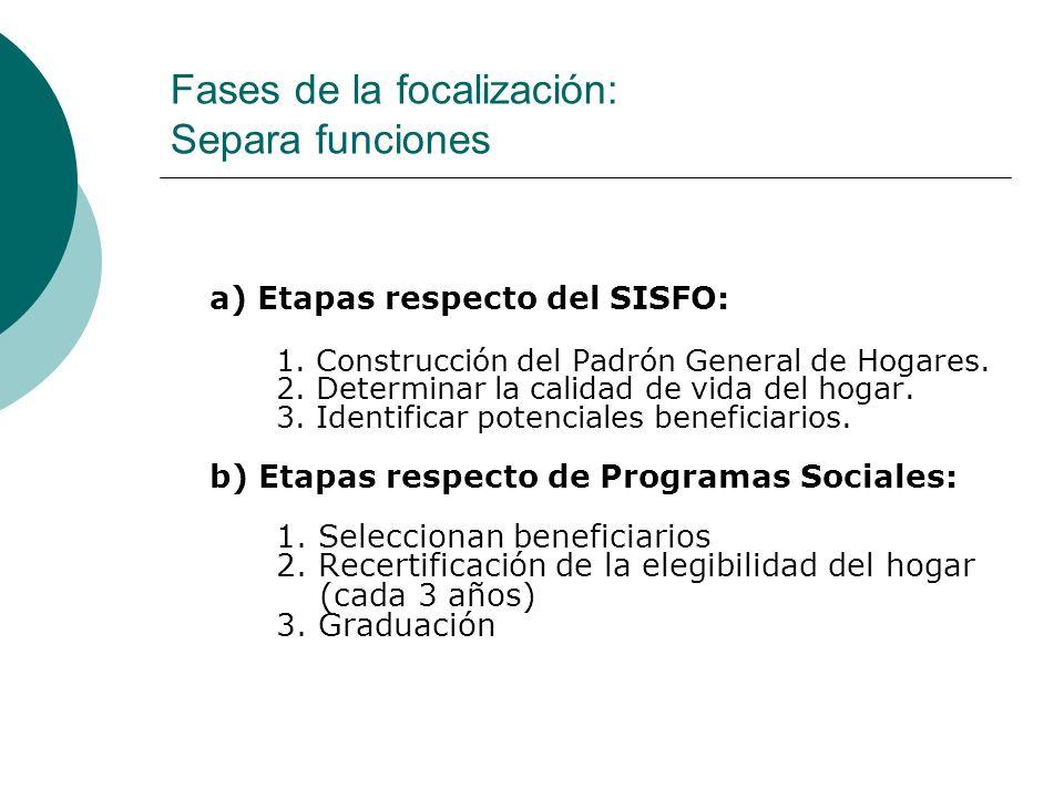 Fases de la focalización: Separa funciones