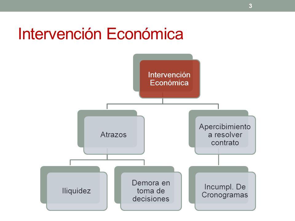 Intervención Económica