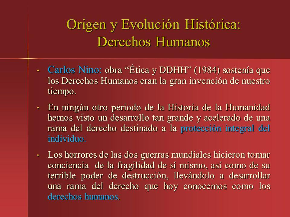 Origen y Evolución Histórica: Derechos Humanos
