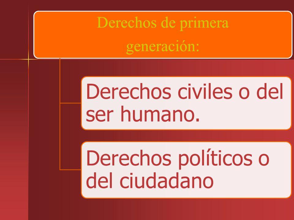 Derechos de primera generación: Derechos civiles o del ser humano.