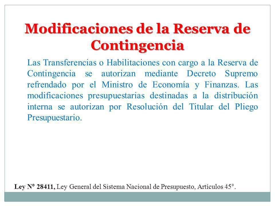 Modificaciones de la Reserva de Contingencia