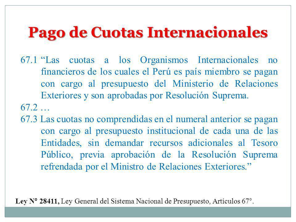 Pago de Cuotas Internacionales