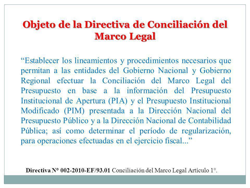 Objeto de la Directiva de Conciliación del Marco Legal