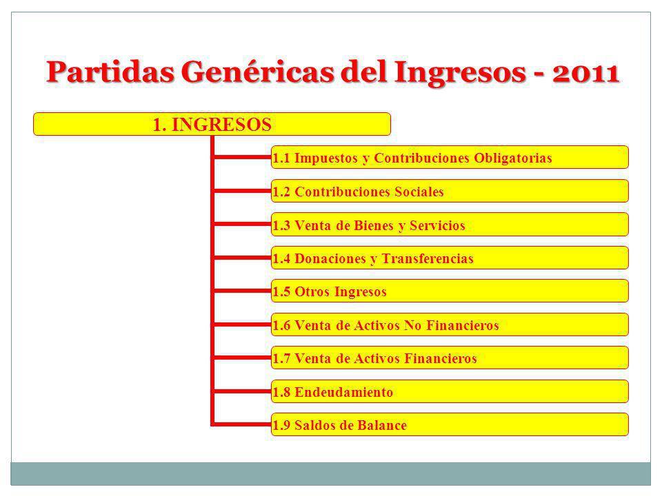 Partidas Genéricas del Ingresos - 2011