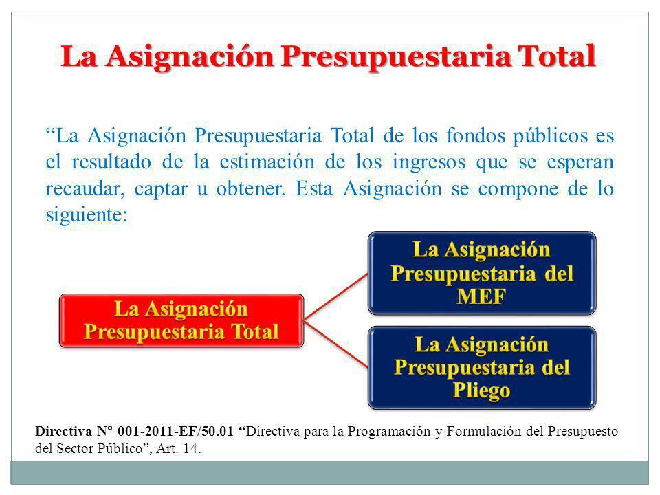 La Asignación Presupuestaria Total