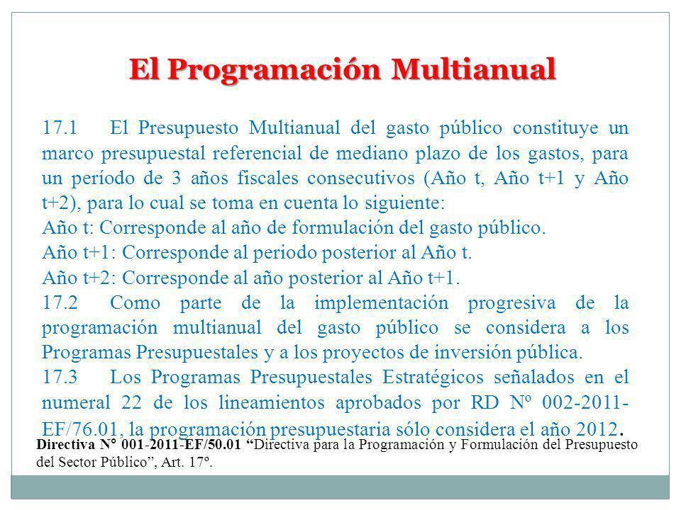 El Programación Multianual