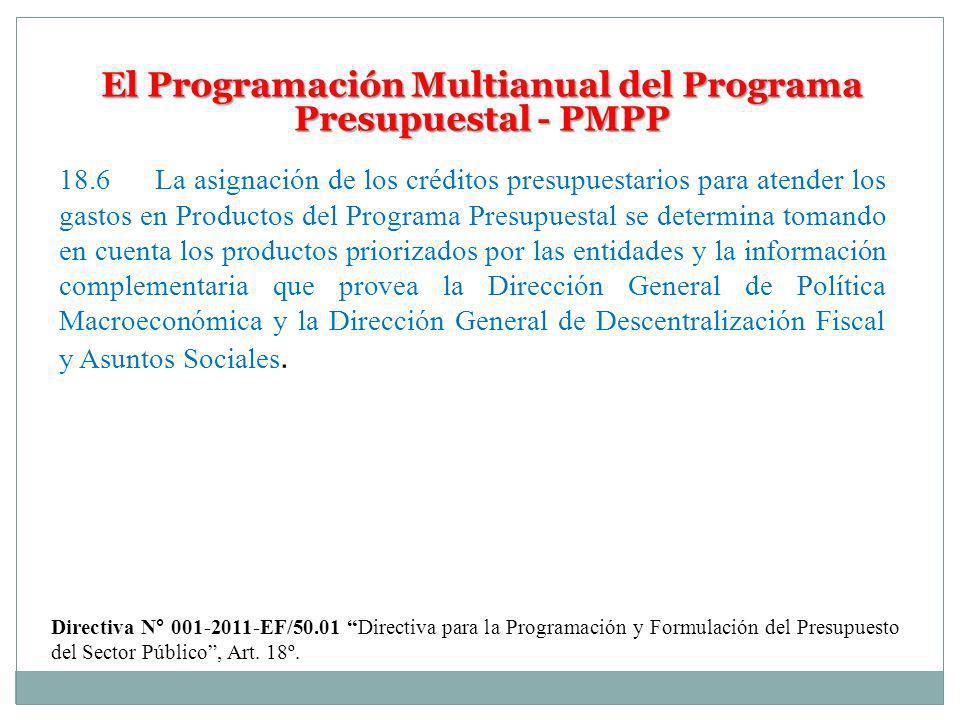 El Programación Multianual del Programa Presupuestal - PMPP