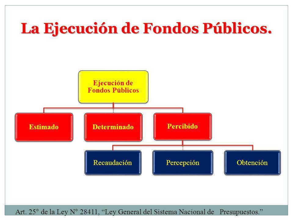 La Ejecución de Fondos Públicos.