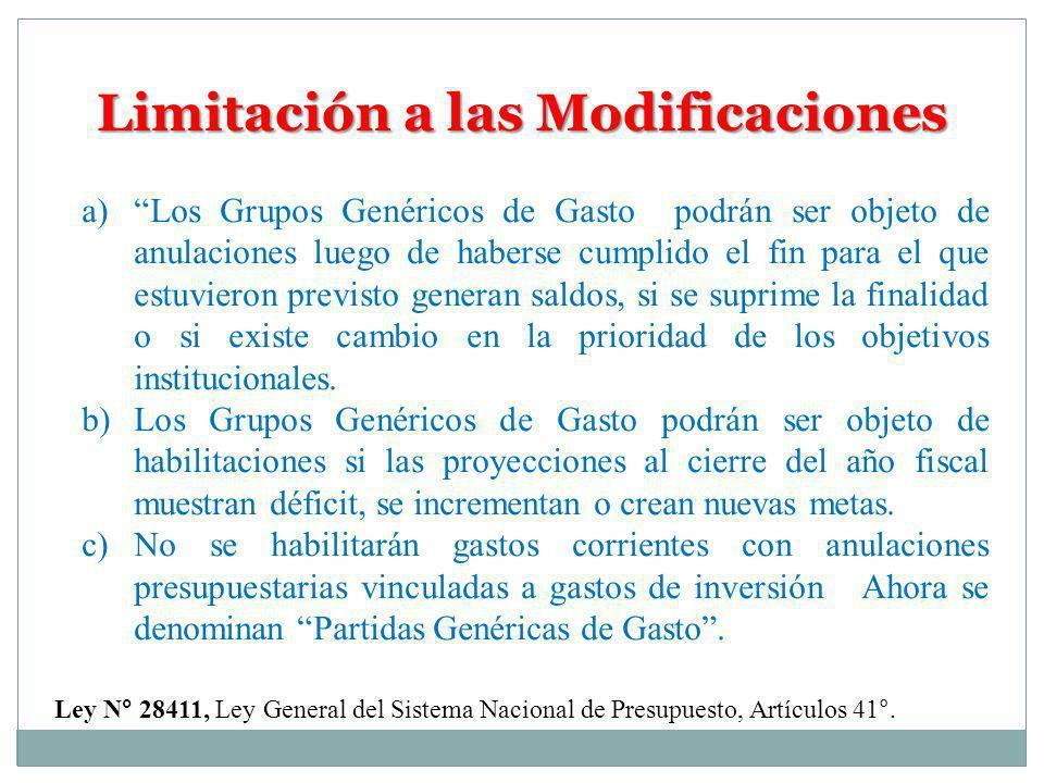 Limitación a las Modificaciones