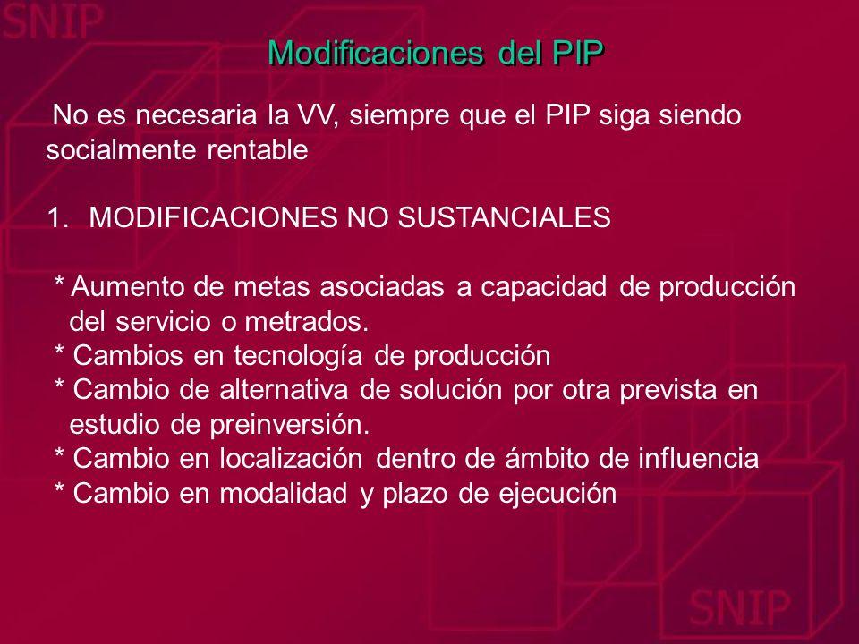 Modificaciones del PIP