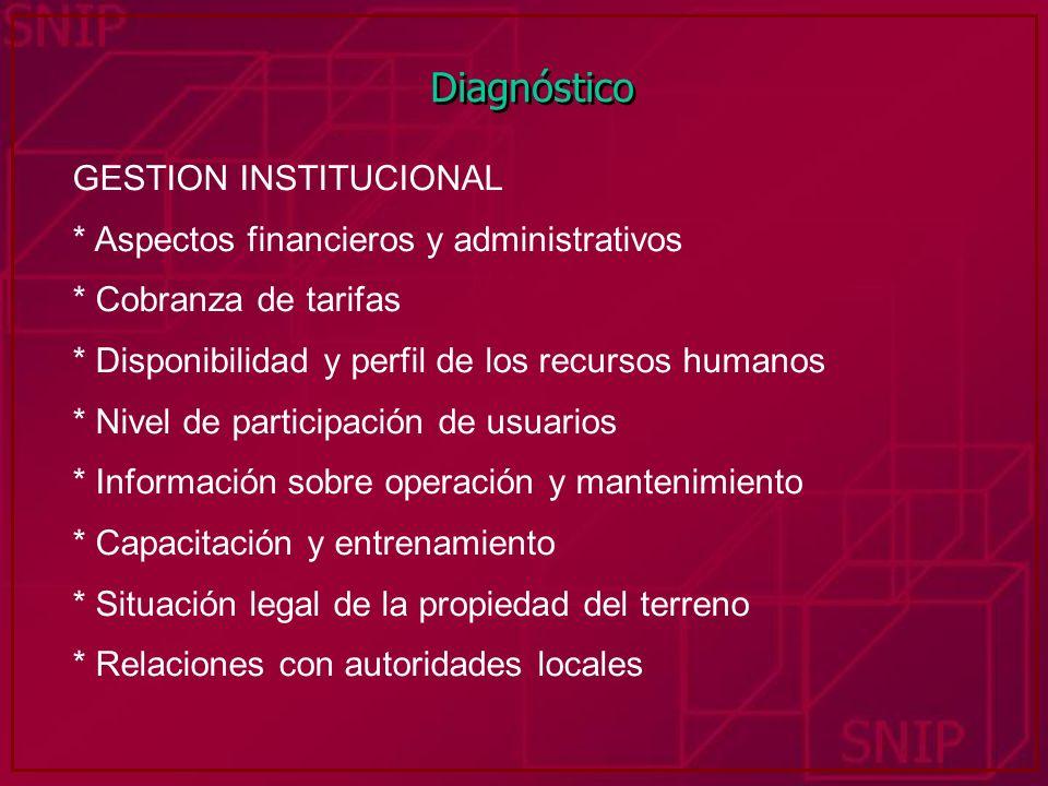 Diagnóstico GESTION INSTITUCIONAL