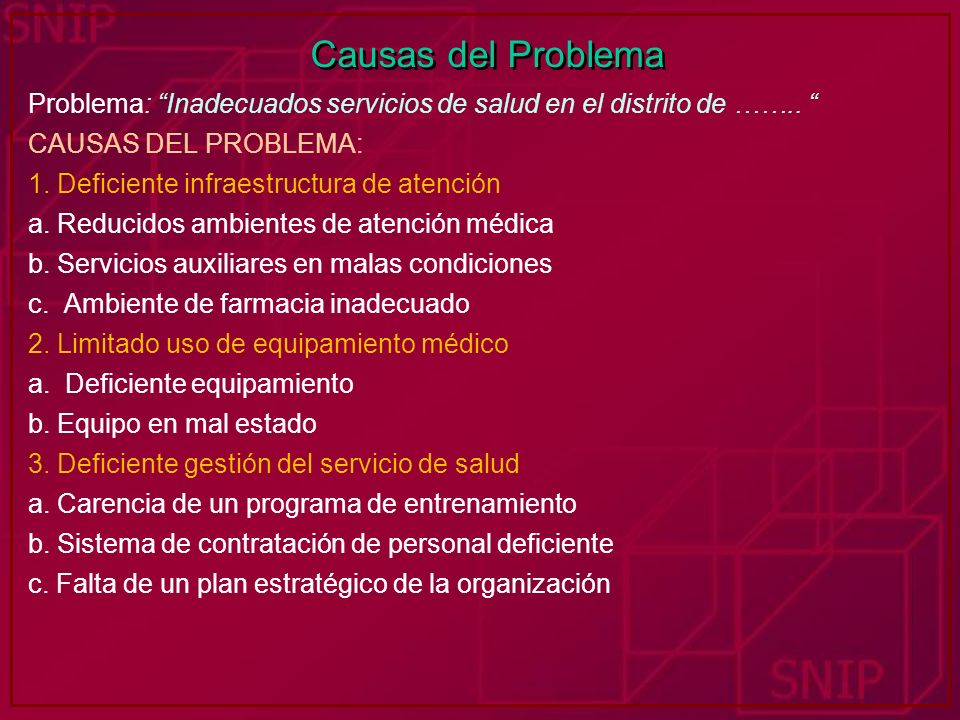 Causas del ProblemaProblema: Inadecuados servicios de salud en el distrito de …….. CAUSAS DEL PROBLEMA: