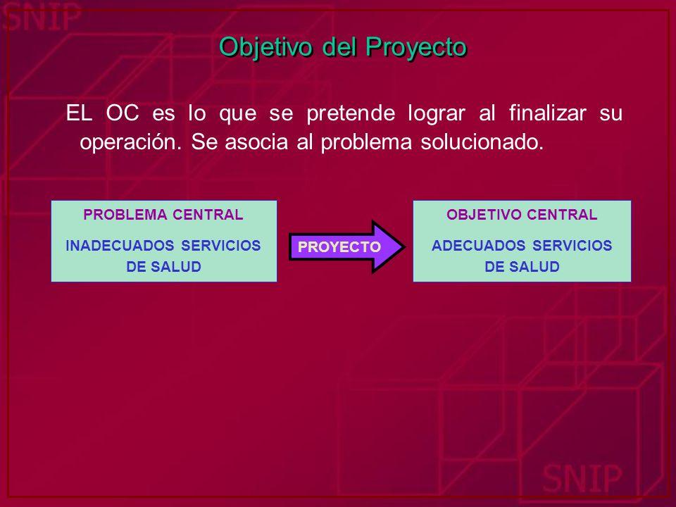 INADECUADOS SERVICIOS DE SALUD ADECUADOS SERVICIOS DE SALUD