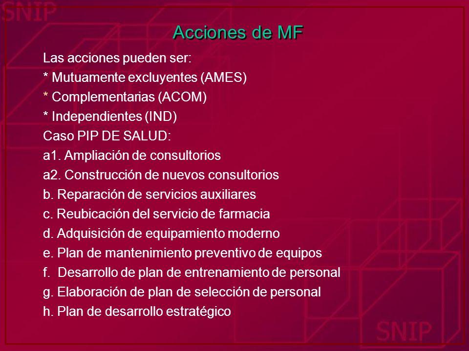 Acciones de MF Las acciones pueden ser: