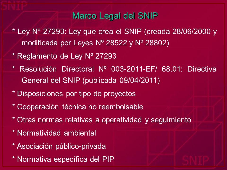 Marco Legal del SNIP* Ley Nº 27293: Ley que crea el SNIP (creada 28/06/2000 y modificada por Leyes Nº 28522 y Nº 28802)