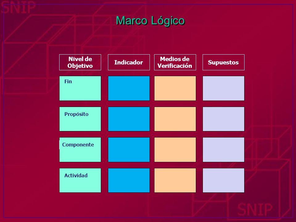 Marco Lógico Medios de Verificación Supuestos Indicador Nivel de