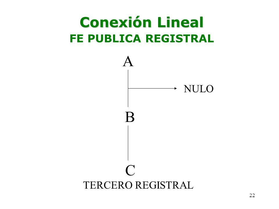 Conexión Lineal FE PUBLICA REGISTRAL