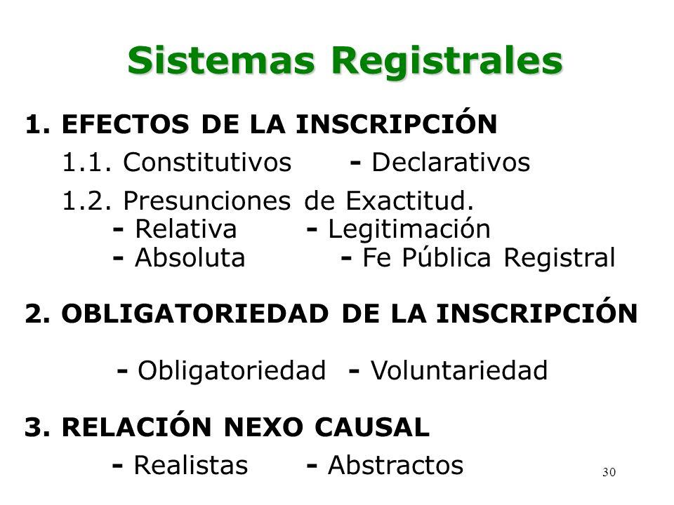 Sistemas Registrales 1. EFECTOS DE LA INSCRIPCIÓN