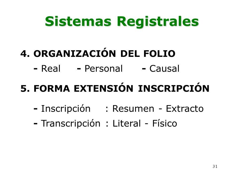 Sistemas Registrales 4. ORGANIZACIÓN DEL FOLIO