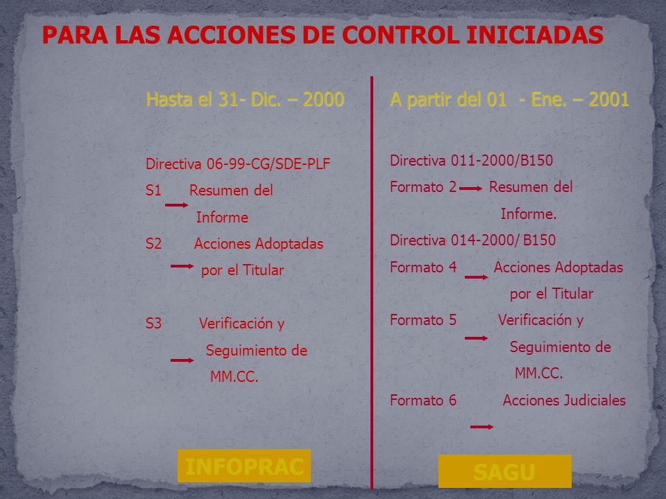 PARA LAS ACCIONES DE CONTROL INICIADAS