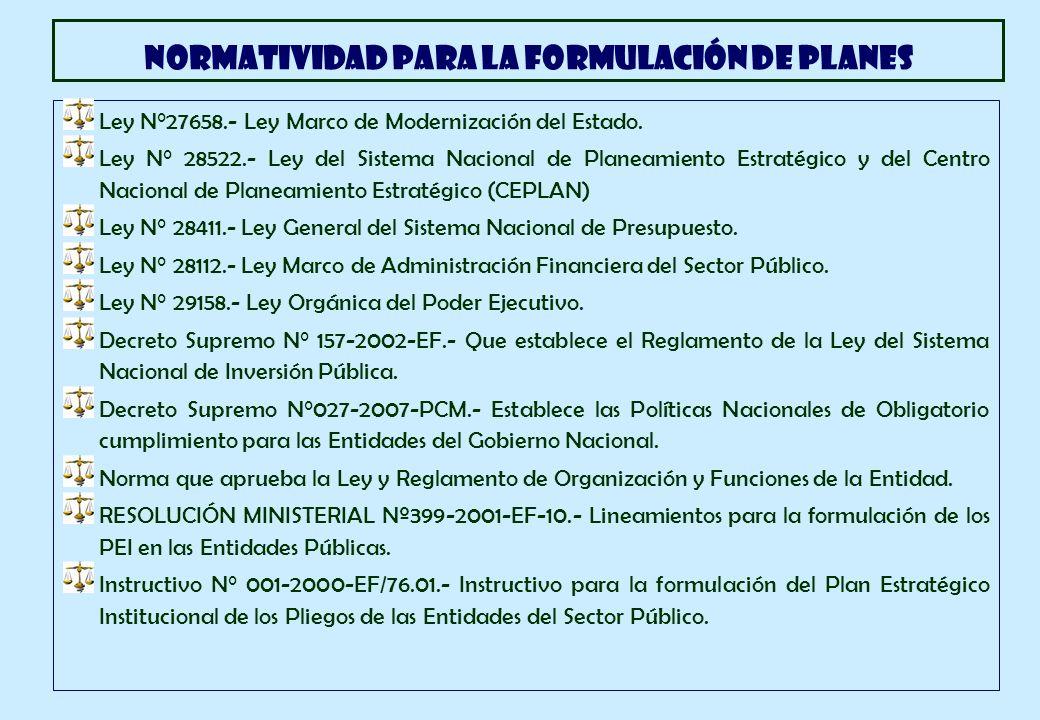 Normatividad para la formulación de planes