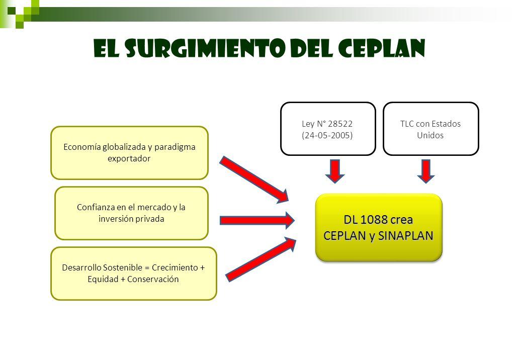 EL SURGIMIENTO DEL CEPLAN