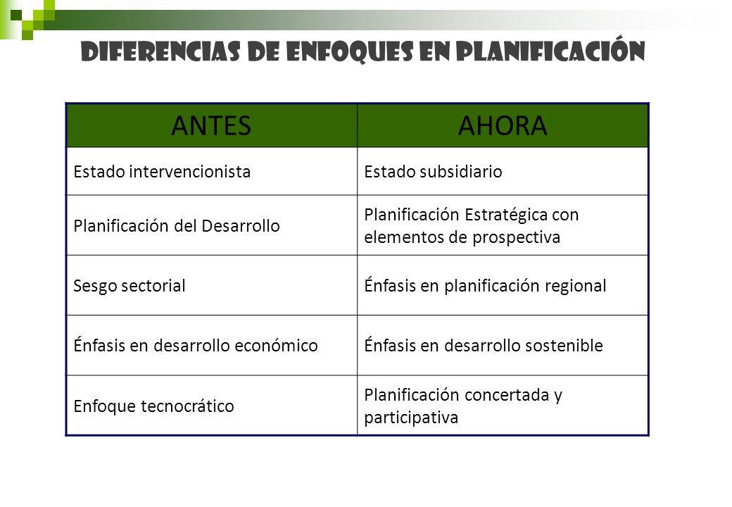 Diferencias de enfoques en Planificación