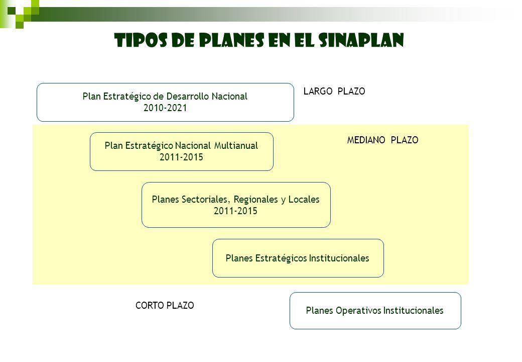 TIPOS DE PLANES EN EL SINAPLAN