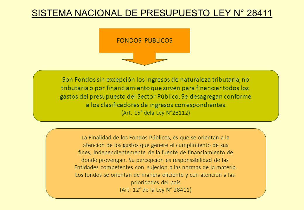SISTEMA NACIONAL DE PRESUPUESTO LEY N° 28411