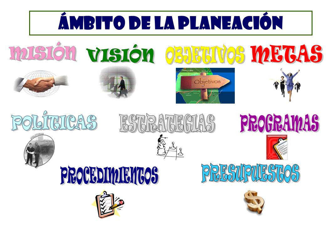 ÁMBITO DE LA PLANEACIÓN