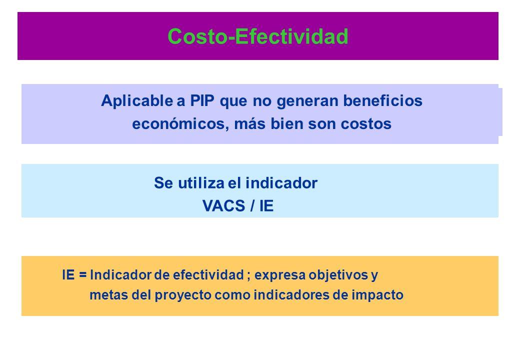 Costo-Efectividad IE = Indicador de efectividad ; expresa objetivos y