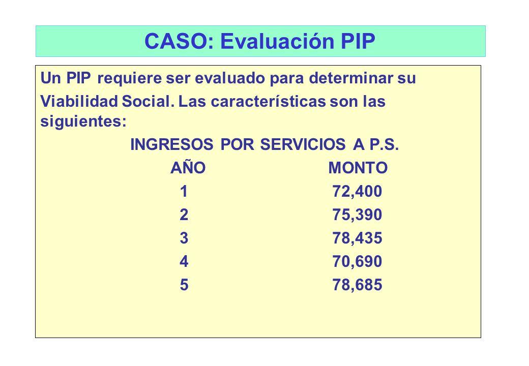 CASO: Evaluación PIP Un PIP requiere ser evaluado para determinar su