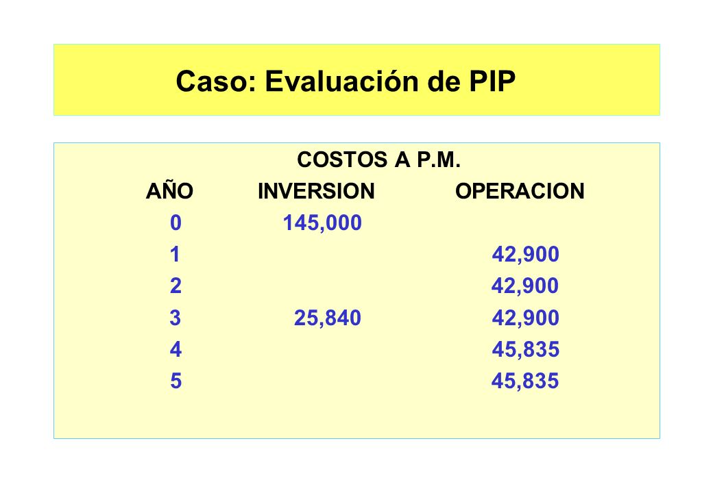 Caso: Evaluación de PIP