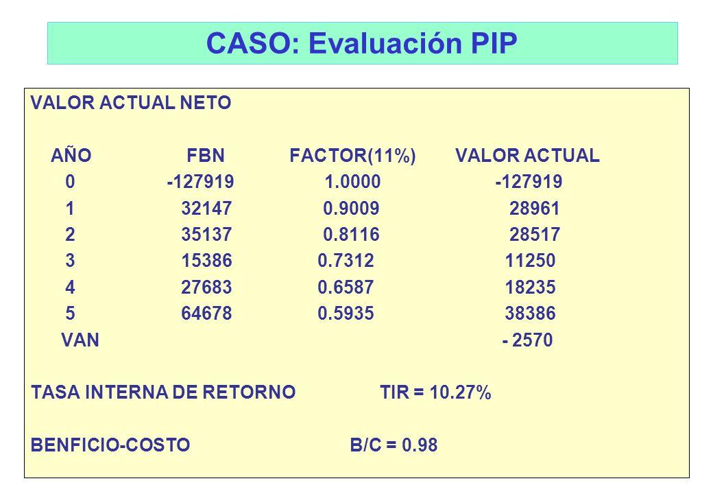 CASO: Evaluación PIP VALOR ACTUAL NETO