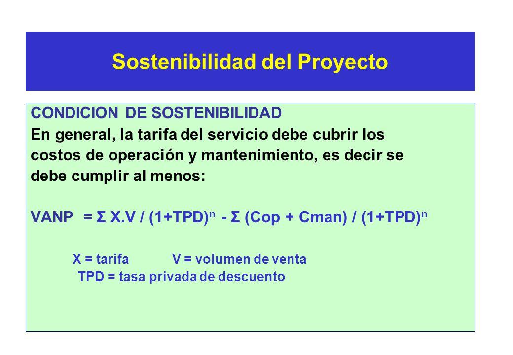 Sostenibilidad del Proyecto