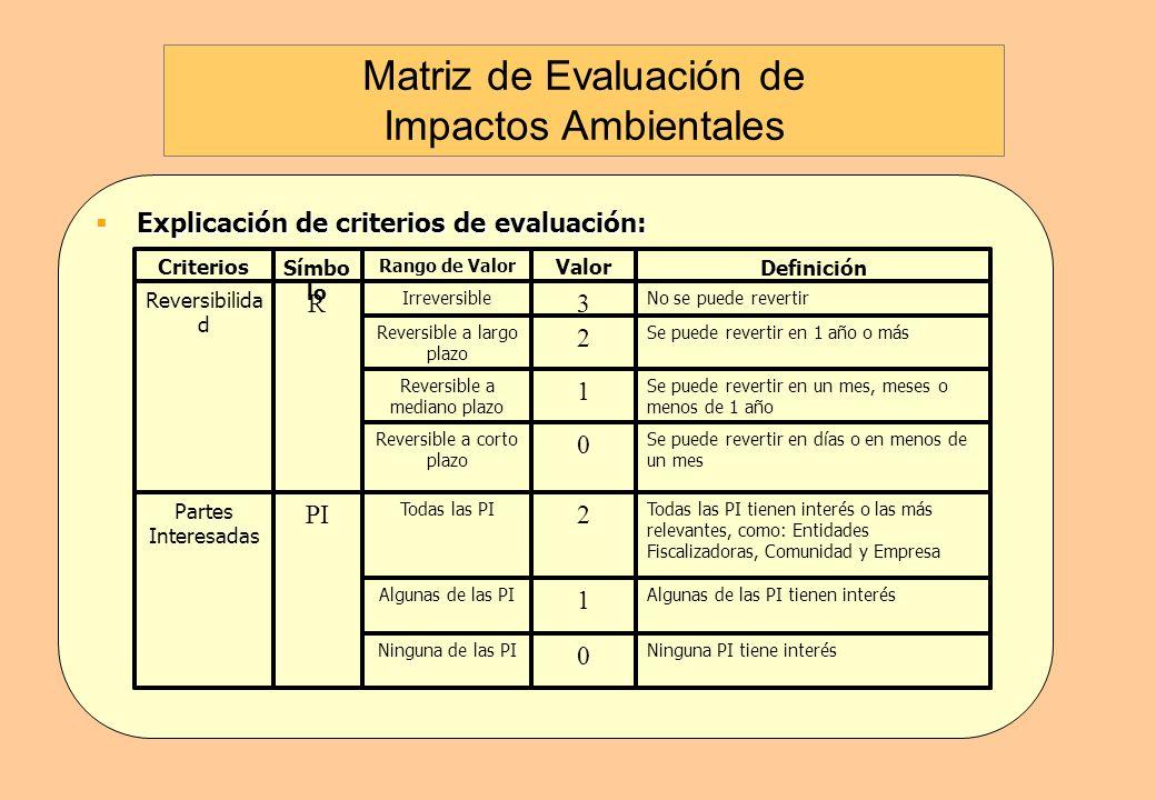 Matriz de Evaluación de Impactos Ambientales