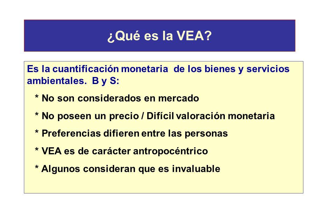 ¿Qué es la VEA Es la cuantificación monetaria de los bienes y servicios ambientales. B y S: * No son considerados en mercado.