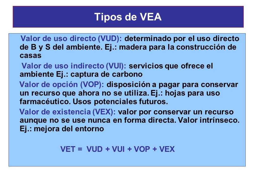 Tipos de VEAValor de uso directo (VUD): determinado por el uso directo de B y S del ambiente. Ej.: madera para la construcción de casas.