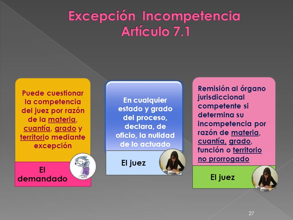 Excepción Incompetencia Artículo 7.1