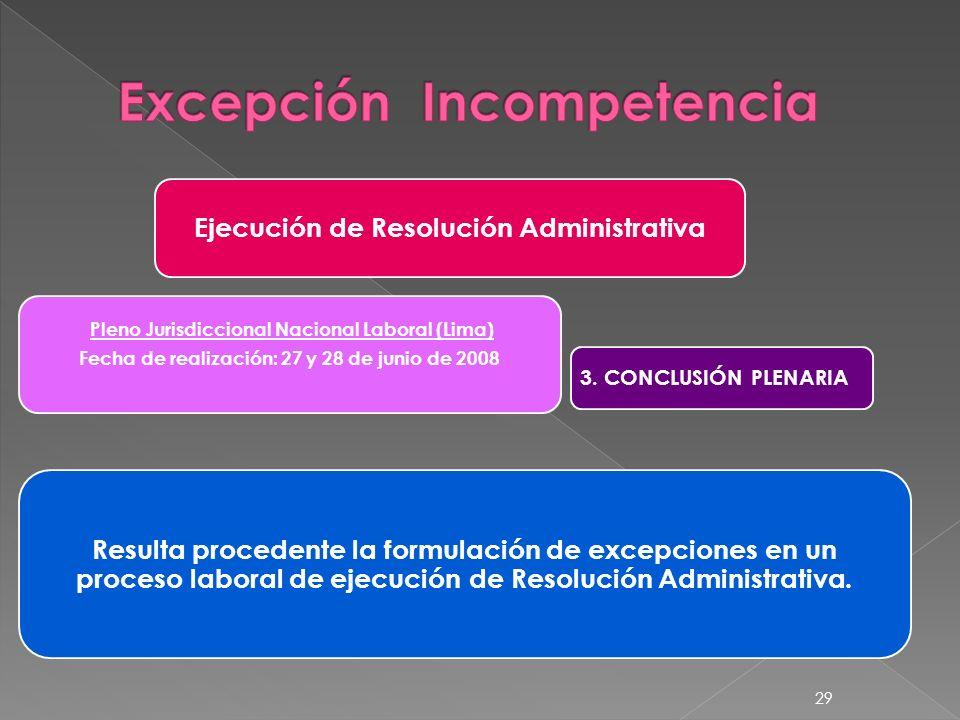 Excepción Incompetencia
