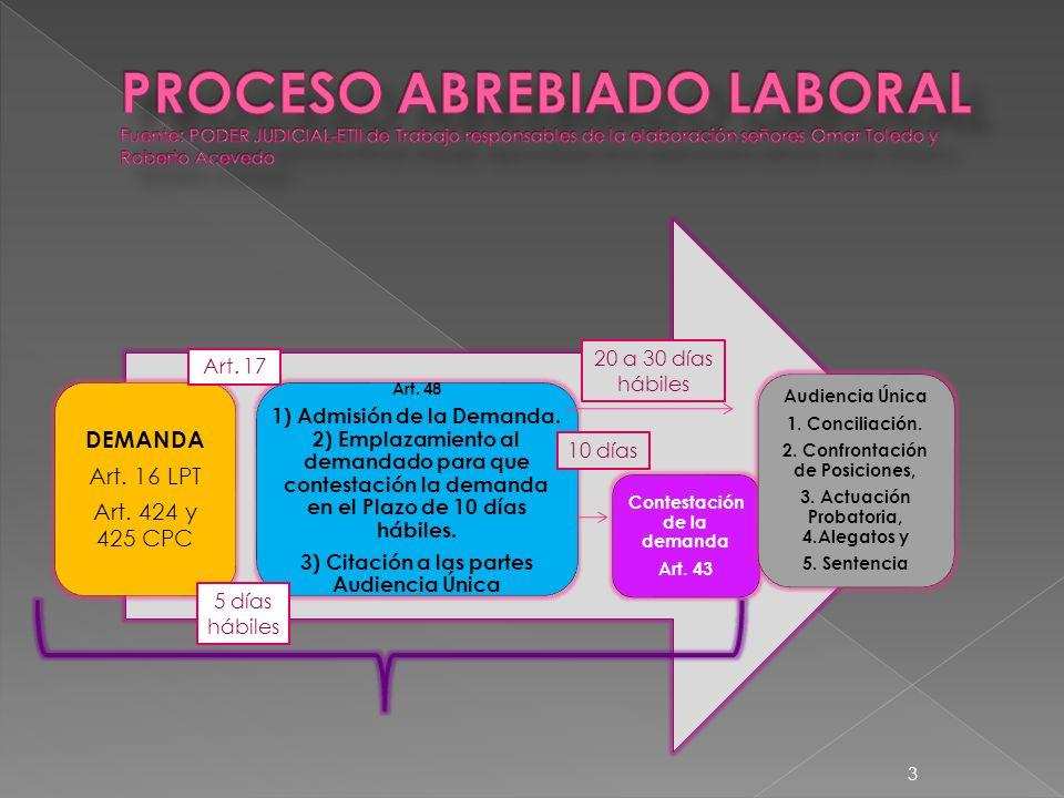 PROCESO ABREBIADO LABORAL Fuente: PODER JUDICIAL-ETII de Trabajo responsables de la elaboración señores Omar Toledo y Roberto Acevedo
