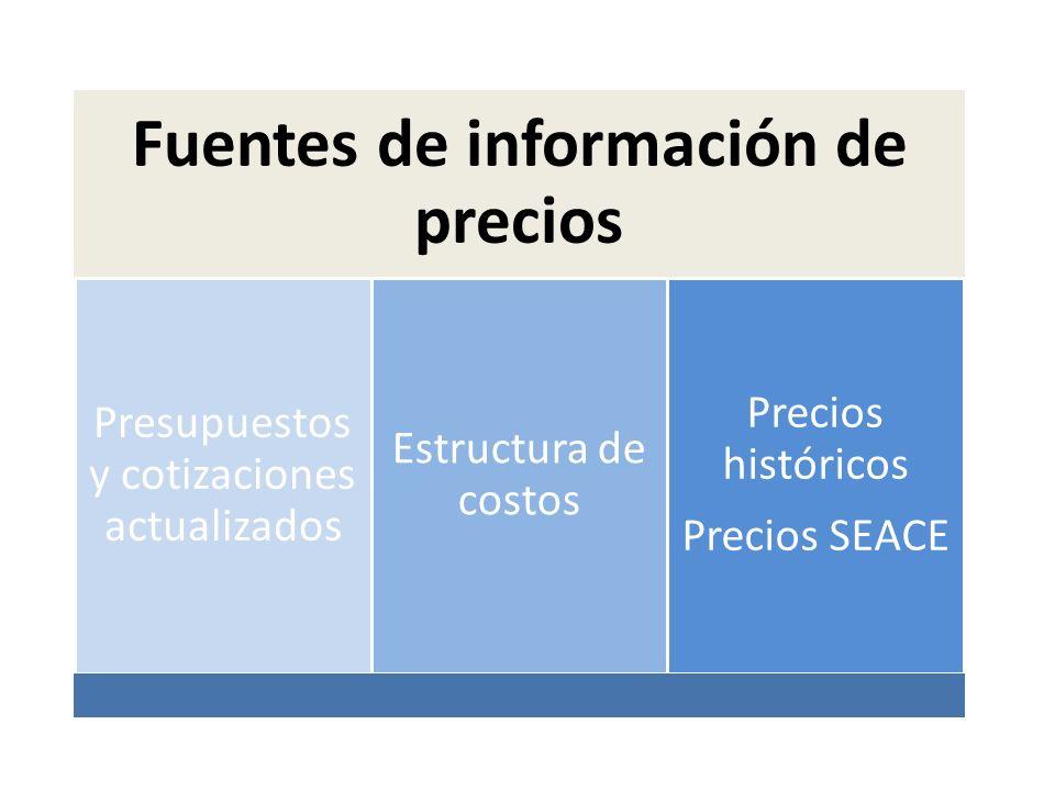 Fuentes de información de precios