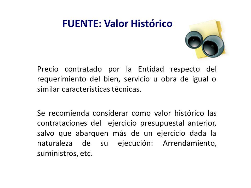 FUENTE: Valor Histórico
