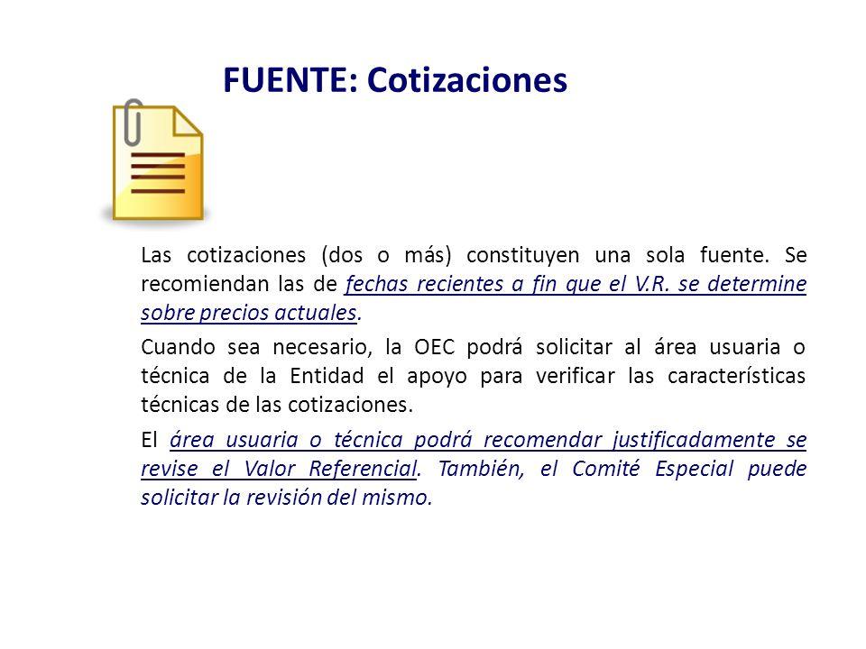 FUENTE: Cotizaciones