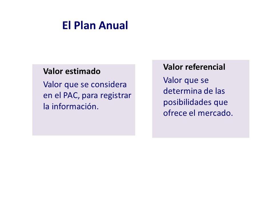 El Plan Anual Valor referencial. Valor que se determina de las posibilidades que ofrece el mercado.